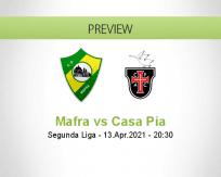 Mafra Casa Pia betting prediction (13 April 2021)