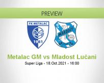 Metalac GM Mladost Lučani betting prediction (18 October 2021)