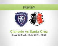Cianorte Santa Cruz betting prediction (13 April 2021)