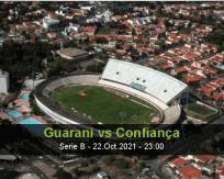 Guarani Confiança betting prediction (22 October 2021)