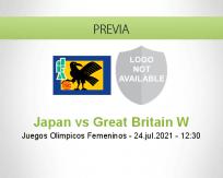 Pronóstico Japan Great Britain W (24 julio 2021)