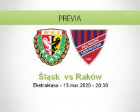 Śląsk Wrocław vs Raków Częstochowa