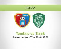 Tambov vs Terek Grozny