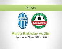 Mladá Boleslav vs Zlín