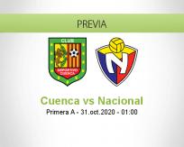Deportivo Cuenca vs El Nacional