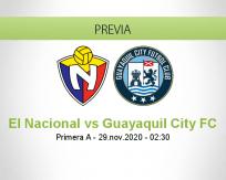 Pronóstico El Nacional Guayaquil City FC (28 noviembre 2020)