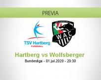 Pronóstico Hartberg Wolfsberger AC (02 julio 2020)