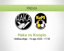 Pronóstico Haka KuPS Kuopio  (14 agosto 2020)
