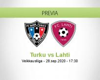 Pronóstico Inter Turku Lahti (28 septiembre 2020)