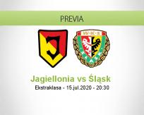 Pronóstico Jagiellonia Białystok Śląsk Wrocław (15 julio 2020)
