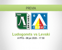 Pronóstico Ludogorets Levski Sofía (08 julio 2020)
