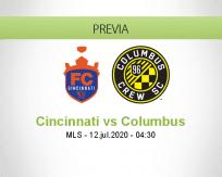 Pronóstico FC Cincinnati Columbus Crew (12 julio 2020)