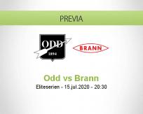Pronóstico Odds BK Brann Bergen (15 julio 2020)