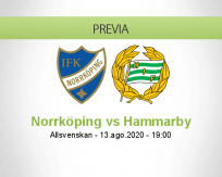 Pronóstico Norrköping Hammarby (13 agosto 2020)