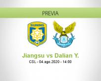 Jiangsu Suning vs Dalian Yifang