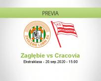 Pronóstico Zagłębie Lubin Cracovia Kraków (20 septiembre 2020)