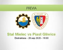 Pronóstico Stal Mielec Piast Gliwice (28 septiembre 2020)