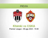 Pronóstico Khimki CSKA Moscú (08 agosto 2020)