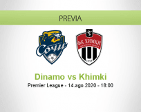 Pronóstico Dinamo San Petersburgo  Khimki (14 agosto 2020)