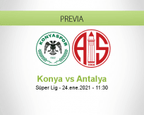 Pronóstico Konya Antalya (24 enero 2021)