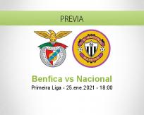 Benfica vs Nacional