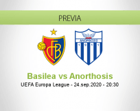 Pronóstico Basel Anorthosis (24 septiembre 2020)