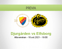 Pronóstico Djurgården Elfsborg (18 octubre 2021)