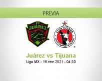 Pronóstico Juárez Tijuana (16 enero 2021)