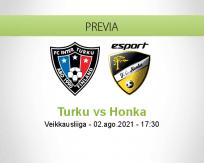 Pronóstico Turku Honka (02 agosto 2021)