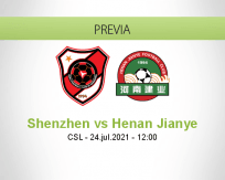 Pronóstico Shenzhen Henan Jianye (24 julio 2021)