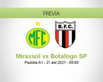 Pronóstico Mirassol Botafogo SP (21 abril 2021)