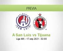 Pronóstico A San Luis Tijuana (16 septiembre 2021)