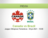 Canada vs Brazil