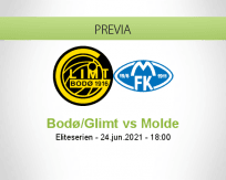 Pronóstico Bodø/Glimt Molde (24 junio 2021)