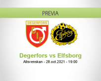 Pronóstico Degerfors Elfsborg (28 octubre 2021)