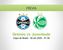 Grêmio vs Juventude