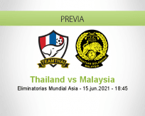 Pronóstico Thailand Malaysia (15 junio 2021)