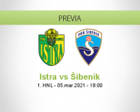 Pronóstico Istra Šibenik (05 marzo 2021)