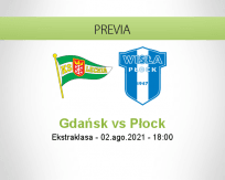 Pronóstico Gdańsk Płock (02 agosto 2021)