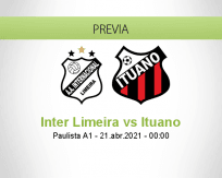 Pronóstico Inter Limeira Ituano (21 abril 2021)