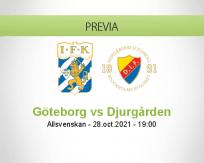 Pronóstico Göteborg Djurgården (28 octubre 2021)