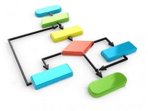 Estratégias planas sistemáticas com valor esperado positivo