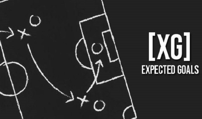 Goal Expectation and its influence on betting