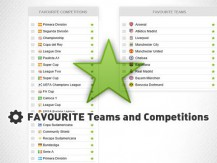 Favourite teams and competitions