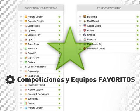 Competiciones y equipos favoritos