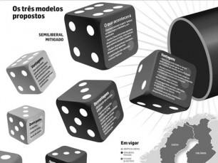 Legislação das apostas: o que acontecerá, vantagens, desvantagens, quem ganha