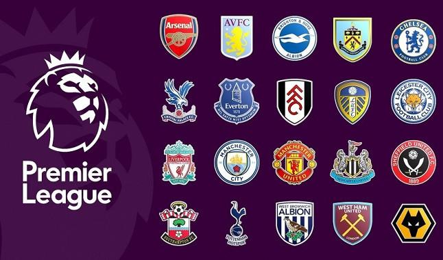 Guía del Campeonato de Inglaterra: Temporada 2021/2022