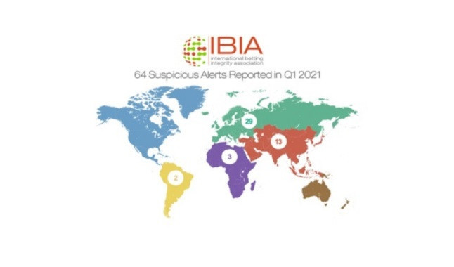 IBIA warns about suspicious bets