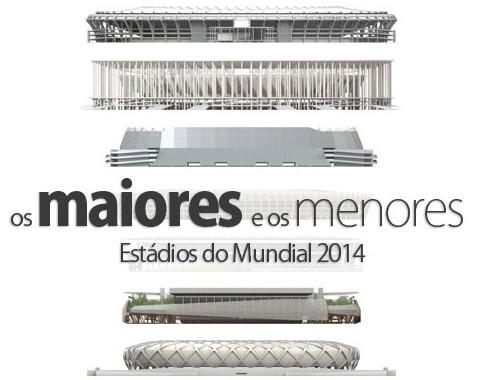 Os estádios do Mundial Brasil 2014