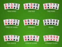 Qual o ranking das Mãos de Pôquer